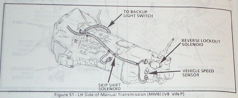 how is the t56 reverse lamp switch wried? - ls1tech - camaro and firebird  forum discussion